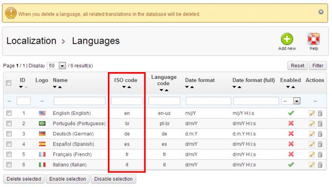 Prestashop Languages Tab