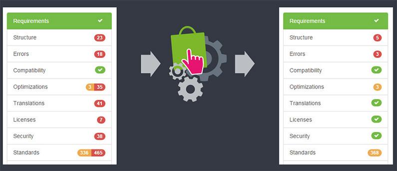 Prestashop Modules Fixer Functionality